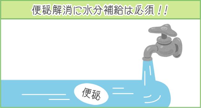 便秘の解消には水分補給が必須であるということ