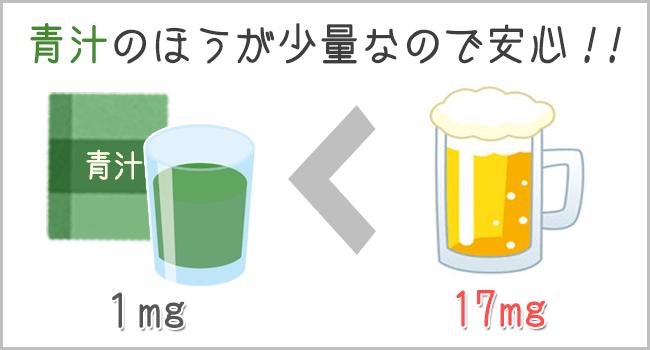 青汁のほうがビールよりプリン体は少ない