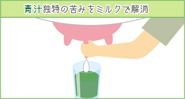 青汁にムルクを入れることで青汁の苦味を解消できる