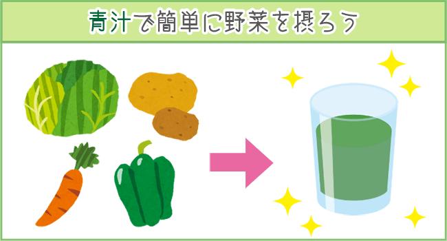 青汁ならまとめて野菜が摂れる