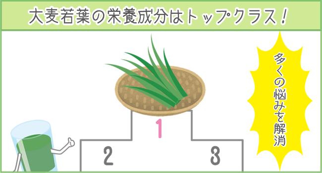 大麦若葉の栄養成分はトップクラス。大麦若葉の5つの効果