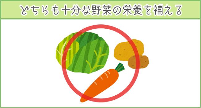 青汁と酵素ドリンクではどちらも十分な野菜の栄養を補える