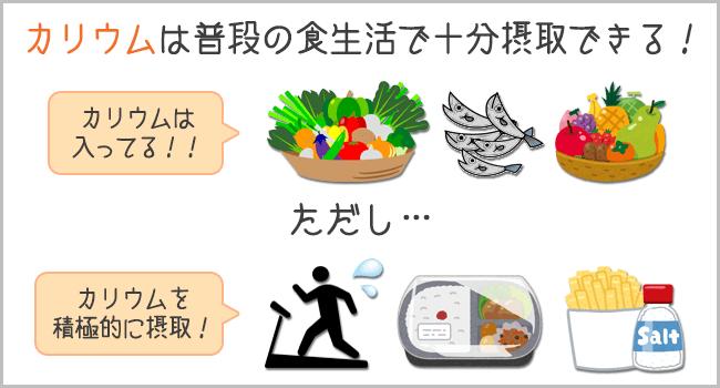 カリウムは普段の食事で摂取できる