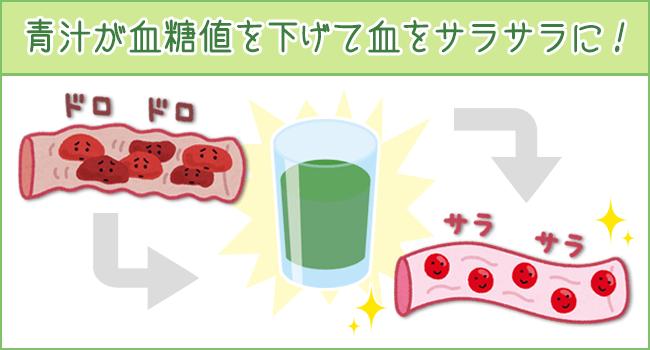 青汁が血糖値を下げる