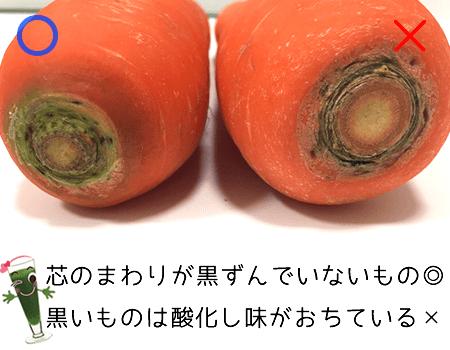 yasai-miwakekata-ninjin1