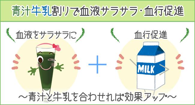 青汁が血液をサラサラにして、牛乳が血行促進してくれる