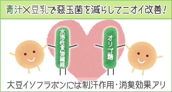 青汁×豆乳で悪玉菌を減らしてニオイを改善