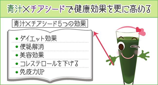 青汁×チアシードには5つの効果がある