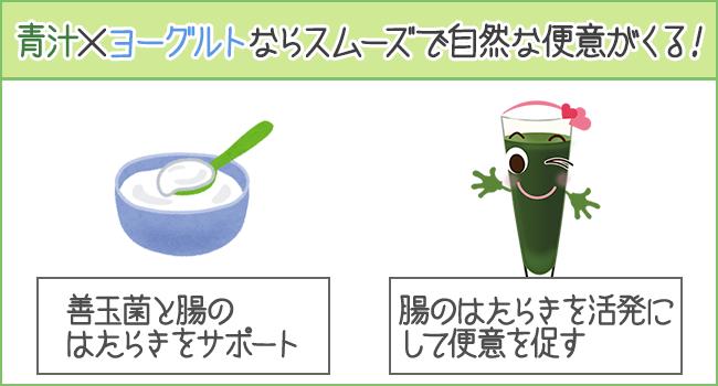 青汁×ヨーグルトならスムーズで自然な便意がくる