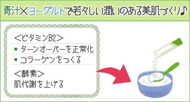 青汁×ヨーグルトなら若々しい潤いのある美肌作りができる