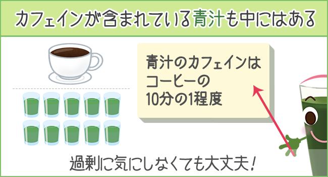 カフェインが含まれている青汁もある