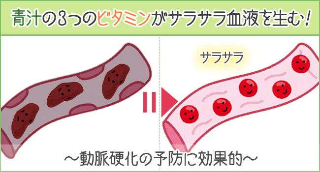青汁の3つの成分がサラサラ血液を生みだす