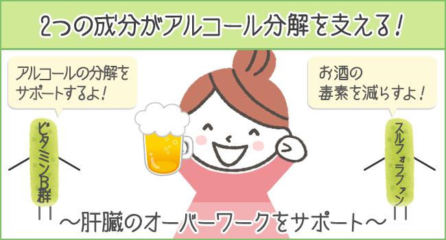 2つの成分がアルコール分解を支える