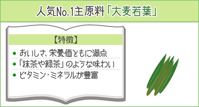 人気ナンバーワン主原料「大麦若葉」の特徴