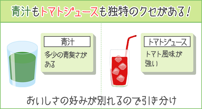 青汁もトマトジュースも独特の癖がある!好みが分かれるので引き分け。