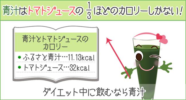 青汁はトマトジュースの3分の1ほどのカロリーだから、ダイエットにいい