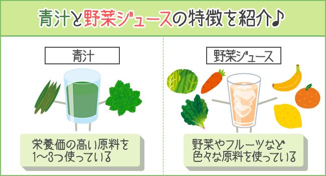 青汁と野菜ジュースの特徴を紹介♪