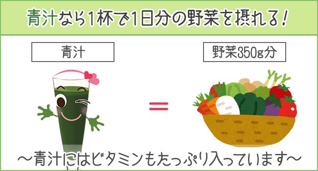 青汁なら1杯で1日分の野菜を摂れる!