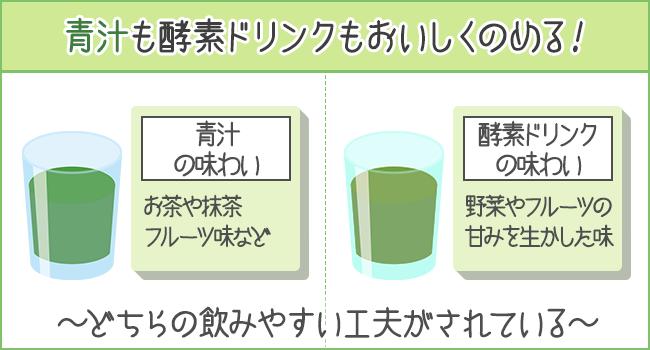 青汁も酵素ドリンクも美味しく飲める工夫がされている