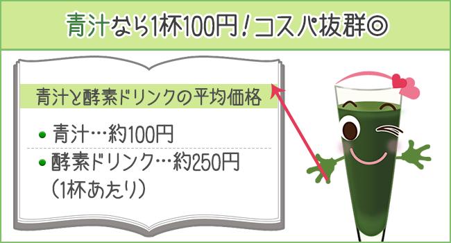 青汁なら1杯100円!コスパ抜群!