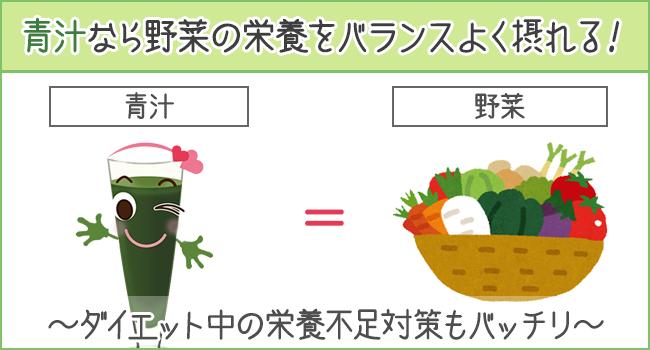 青汁なら野菜の栄養をバランスよく摂れる