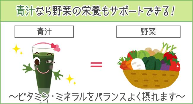 青汁なら野菜の栄養もサポートできる