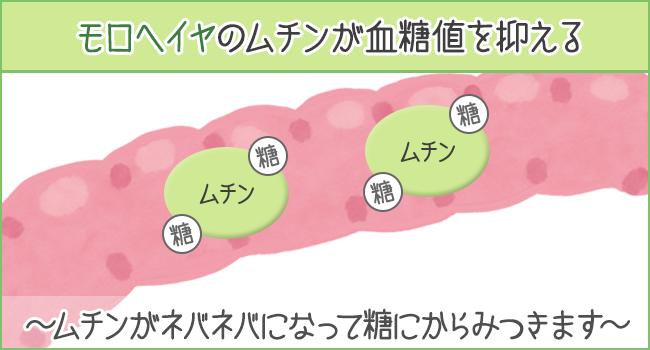 モロヘイヤのムチンが血糖値を抑える